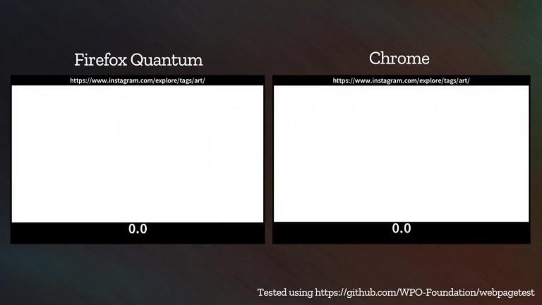 Firefox Quantum im Video: Schneller als Chrome?